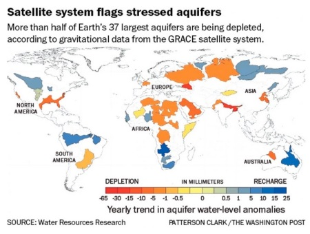 water-depletion